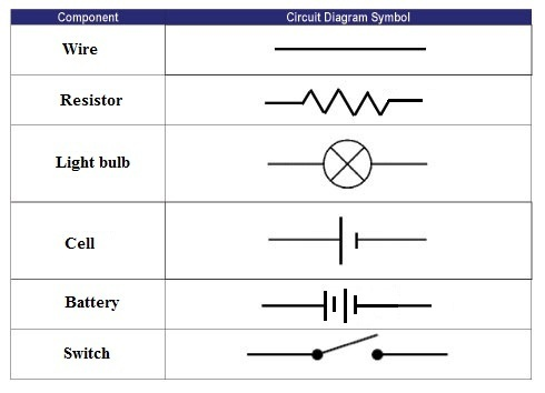 schematic circuit symbols – the wiring diagram, Circuit diagram