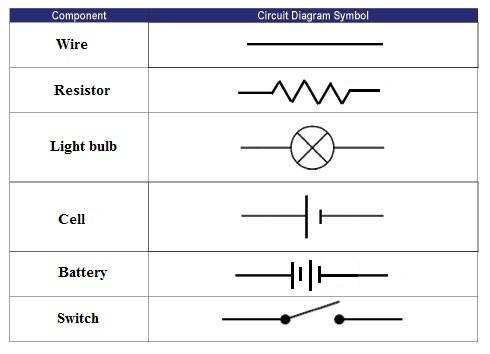 Basic Wiring Symbols. Wiring Diagram Images Database. amornsak.co